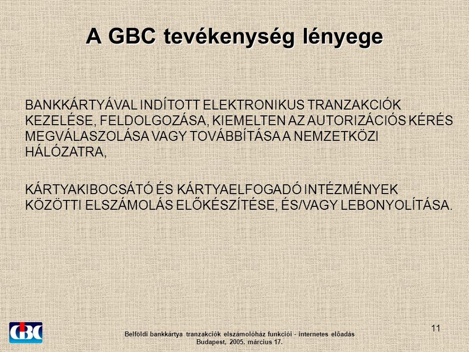 11 A GBC tevékenység lényege Belföldi bankkártya tranzakciók elszámolóház funkciói - internetes előadás Budapest, 2005.