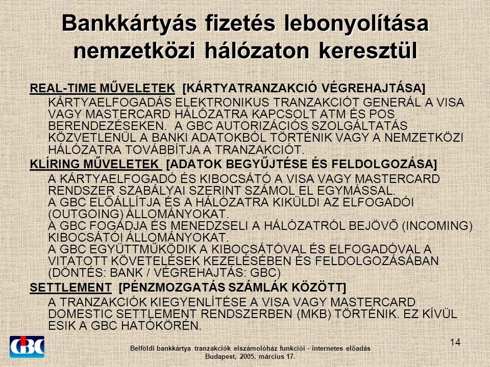 14 Bankkártyás fizetés lebonyolítása nemzetközi hálózaton keresztül REAL-TIME MŰVELETEK [KÁRTYATRANZAKCIÓ VÉGREHAJTÁSA] KÁRTYAELFOGADÁS ELEKTRONIKUS TRANZAKCIÓT GENERÁL A VISA VAGY MASTERCARD HÁLÓZATRA KAPCSOLT ATM ÉS POS BERENDEZÉSEKEN.