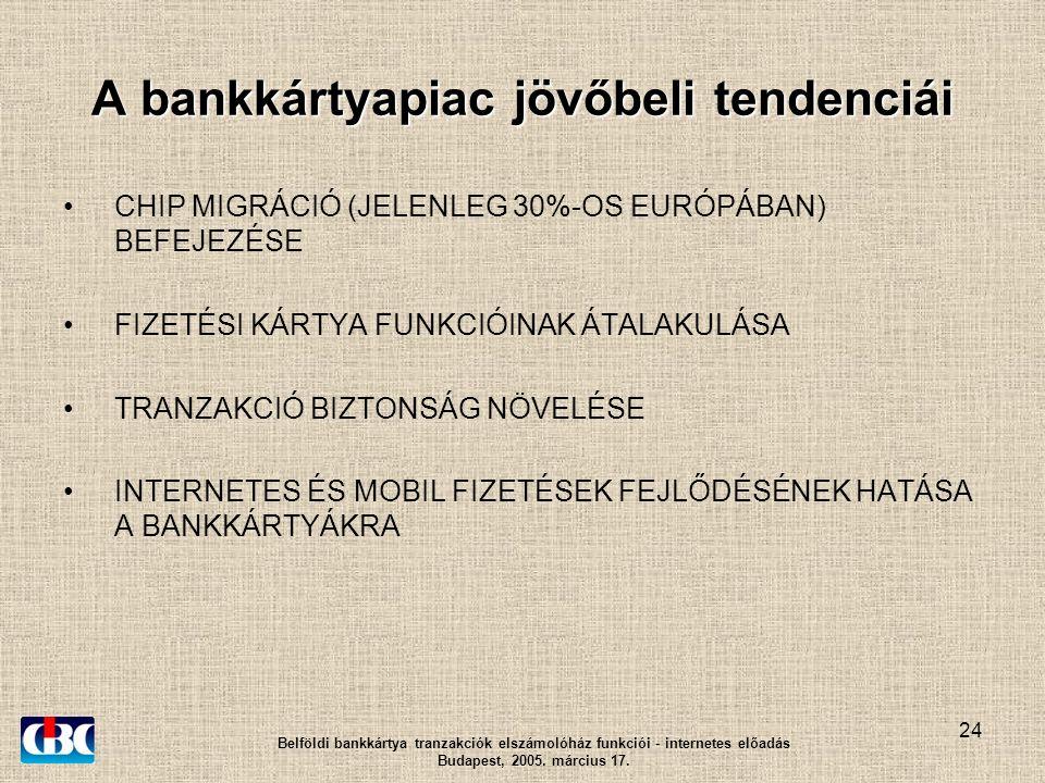24 A bankkártyapiac jövőbeli tendenciái CHIP MIGRÁCIÓ (JELENLEG 30%-OS EURÓPÁBAN) BEFEJEZÉSE FIZETÉSI KÁRTYA FUNKCIÓINAK ÁTALAKULÁSA TRANZAKCIÓ BIZTONSÁG NÖVELÉSE INTERNETES ÉS MOBIL FIZETÉSEK FEJLŐDÉSÉNEK HATÁSA A BANKKÁRTYÁKRA Belföldi bankkártya tranzakciók elszámolóház funkciói - internetes előadás Budapest, 2005.