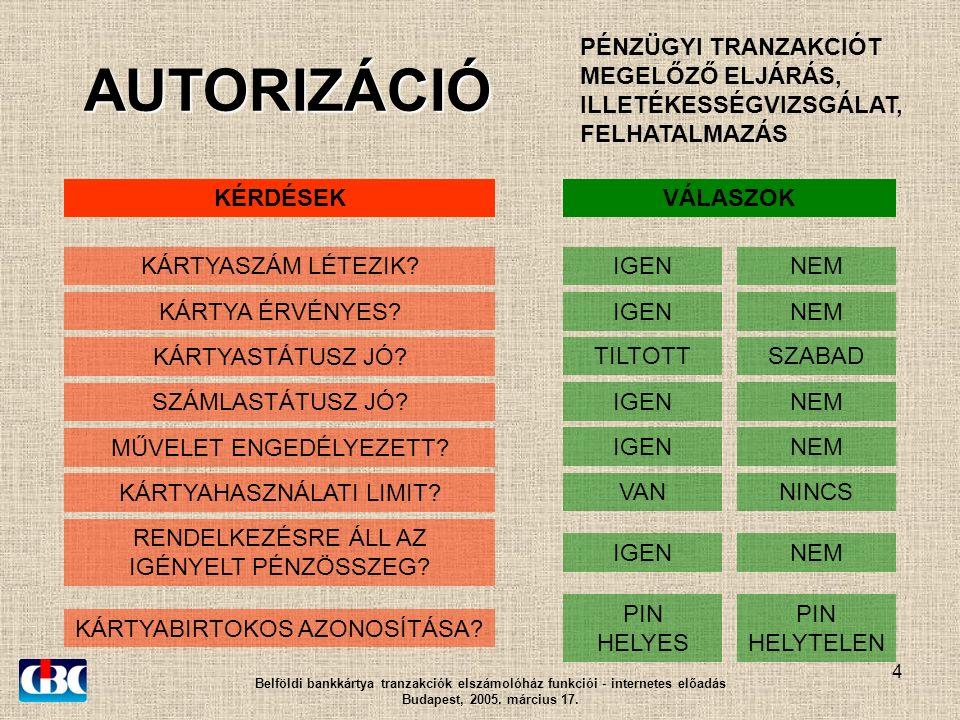 4 AUTORIZÁCIÓ Belföldi bankkártya tranzakciók elszámolóház funkciói - internetes előadás Budapest, 2005.
