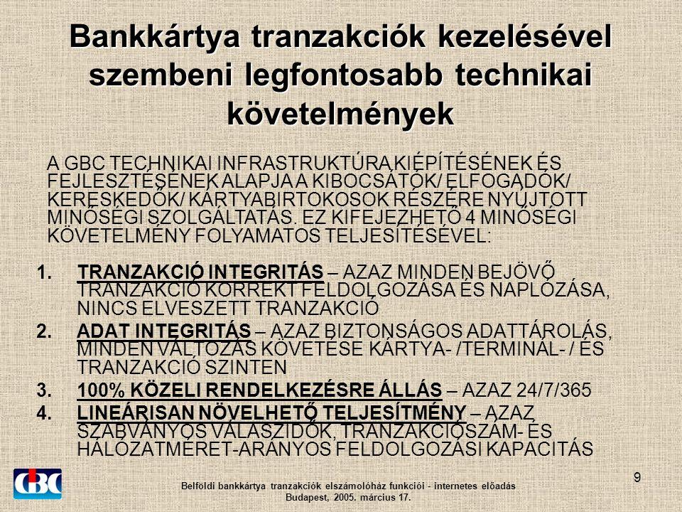 9 Bankkártya tranzakciók kezelésével szembeni legfontosabb technikai követelmények 1.TRANZAKCIÓ INTEGRITÁS – AZAZ MINDEN BEJÖVŐ TRANZAKCIÓ KORREKT FELDOLGOZÁSA ÉS NAPLÓZÁSA, NINCS ELVESZETT TRANZAKCIÓ 2.ADAT INTEGRITÁS – AZAZ BIZTONSÁGOS ADATTÁROLÁS, MINDEN VÁLTOZÁS KÖVETÉSE KÁRTYA- /TERMINÁL- / ÉS TRANZAKCIÓ SZINTEN 3.100% KÖZELI RENDELKEZÉSRE ÁLLÁS – AZAZ 24/7/365 4.LINEÁRISAN NÖVELHETŐ TELJESÍTMÉNY – AZAZ SZABVÁNYOS VÁLASZIDŐK, TRANZAKCIÓSZÁM- ÉS HÁLÓZATMÉRET-ARÁNYOS FELDOLGOZÁSI KAPACITÁS Belföldi bankkártya tranzakciók elszámolóház funkciói - internetes előadás Budapest, 2005.