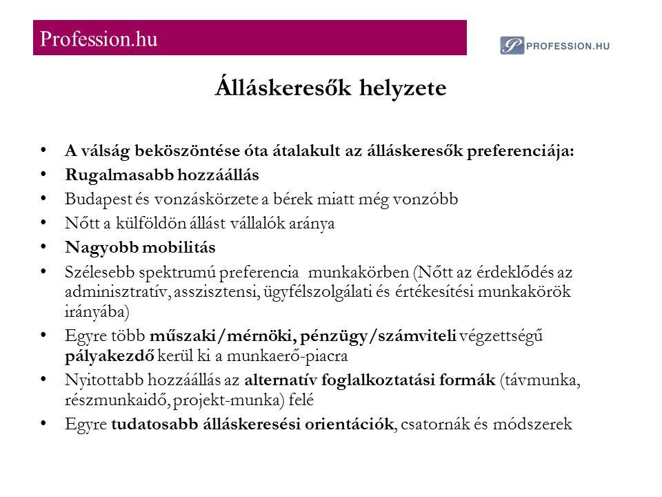 Álláskeresők helyzete A válság beköszöntése óta átalakult az álláskeresők preferenciája: Rugalmasabb hozzáállás Budapest és vonzáskörzete a bérek miatt még vonzóbb Nőtt a külföldön állást vállalók aránya Nagyobb mobilitás Szélesebb spektrumú preferencia munkakörben (Nőtt az érdeklődés az adminisztratív, asszisztensi, ügyfélszolgálati és értékesítési munkakörök irányába) Egyre több műszaki/mérnöki, pénzügy/számviteli végzettségű pályakezdő kerül ki a munkaerő-piacra Nyitottabb hozzáállás az alternatív foglalkoztatási formák (távmunka, részmunkaidő, projekt-munka) felé Egyre tudatosabb álláskeresési orientációk, csatornák és módszerek Profession.hu