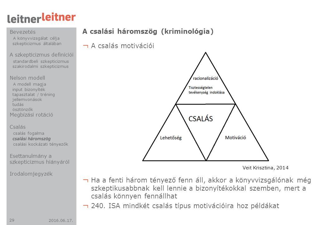 2016.06.17. 29 A csalási háromszög (kriminológia) ¬ A csalás motivációi ¬ Ha a fenti három tényező fenn áll, akkor a könyvvizsgálónak még szkeptikusab