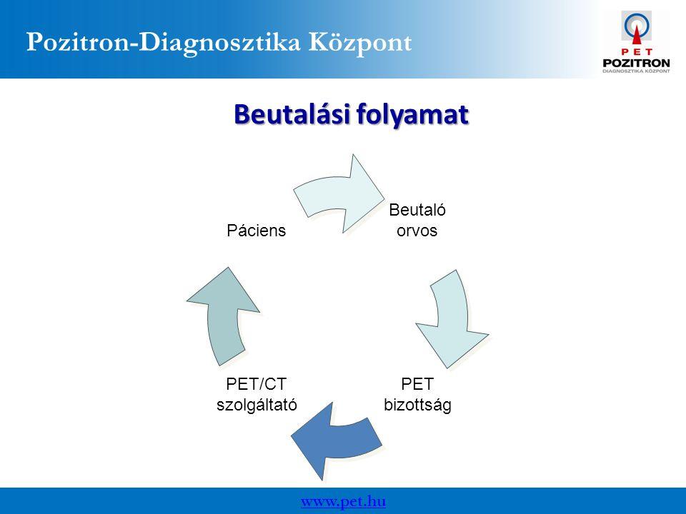 Pozitron-Diagnosztika Központ www.pet.hu Beutalási folyamat Beutaló orvos Páciens PET/CT szolgáltató PET bizottság
