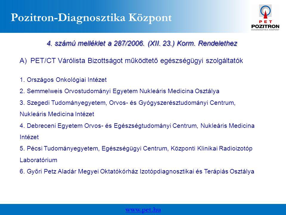 www.pet.hu Pozitron-Diagnosztika Központ 4. számú melléklet a 287/2006.