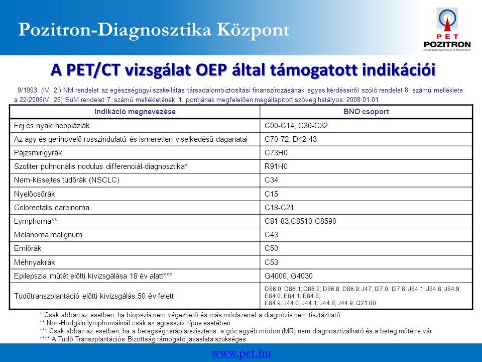 Pozitron-Diagnosztika Központ www.pet.hu A PET/CT vizsgálat OEP által támogatott indikációi 9/1993.
