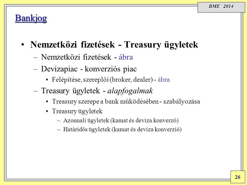 BME 2014 26 Bankjog Nemzetközi fizetések - Treasury ügyletek –Nemzetközi fizetések - ábra –Devizapiac - konverziós piac Felépítése, szereplői (broker, dealer) - ábra –Treasury ügyletek - alapfogalmak Treasury szerepe a bank működésében - szabályozása Treasury ügyletek –Azonnali ügyletek (kamat és deviza konverzó) –Határidős ügyletek (kamat és deviza konverzió)