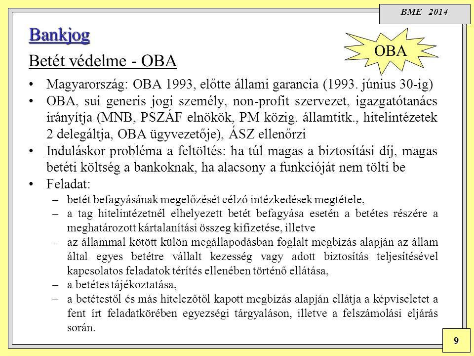 BME 2014 9 Bankjog Betét védelme - OBA Magyarország: OBA 1993, előtte állami garancia (1993.