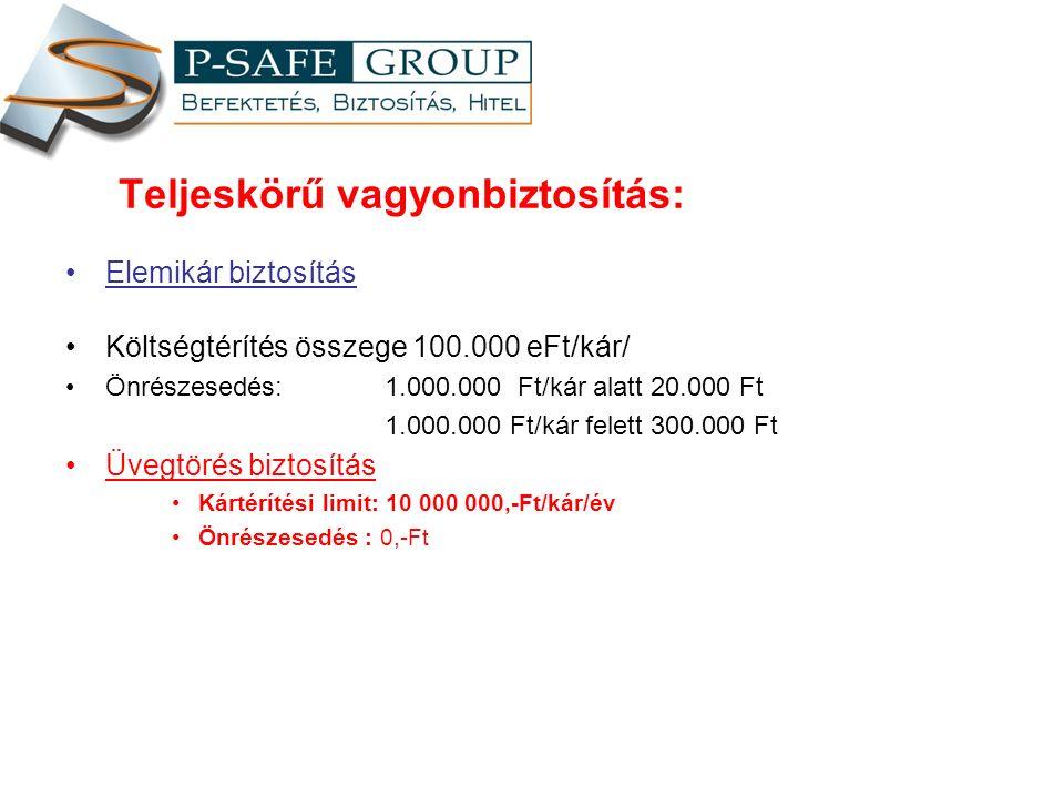 Teljeskörű vagyonbiztosítás: Elemikár biztosítás Költségtérítés összege 100.000 eFt/kár/ Önrészesedés: 1.000.000 Ft/kár alatt 20.000 Ft 1.000.000 Ft/kár felett 300.000 Ft Üvegtörés biztosítás Kártérítési limit: 10 000 000,-Ft/kár/év Önrészesedés : 0,-Ft