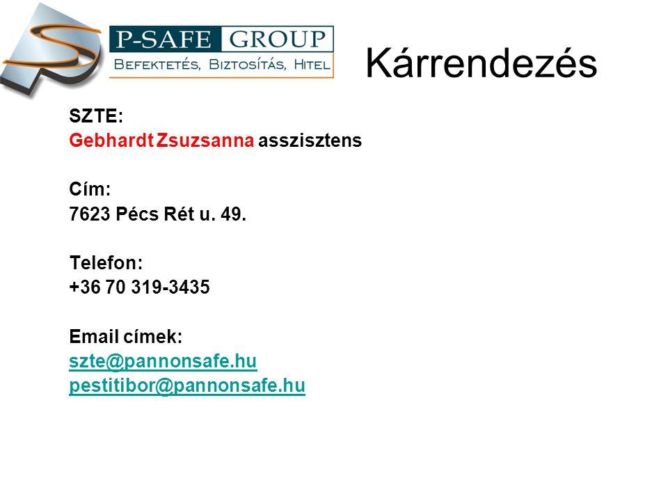 Kárrendezés SZTE: Gebhardt Zsuzsanna asszisztens Cím: 7623 Pécs Rét u.