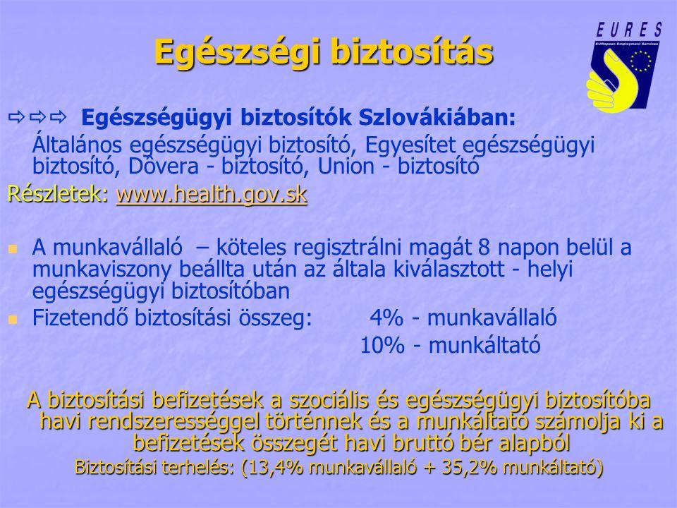 Egészségi biztosítás  Egészségügyi biztosítók Szlovákiában: Általános egészségügyi biztosító, Egyesítet egészségügyi biztosító, Dôvera - biztosító, Union - biztosító Részletek: www.health.gov.sk www.health.gov.sk A munkavállaló – köteles regisztrálni magát 8 napon belül a munkaviszony beállta után az általa kiválasztott - helyi egészségügyi biztosítóban Fizetendő biztosítási összeg: 4% - munkavállaló 10% - munkáltató A biztosítási befizetések a szociális és egészségügyi biztosítóba havi rendszerességgel történnek és a munkáltató számolja ki a befizetések összegét havi bruttó bér alapból Biztosítási terhelés: (13,4% munkavállaló + 35,2% munkáltató)