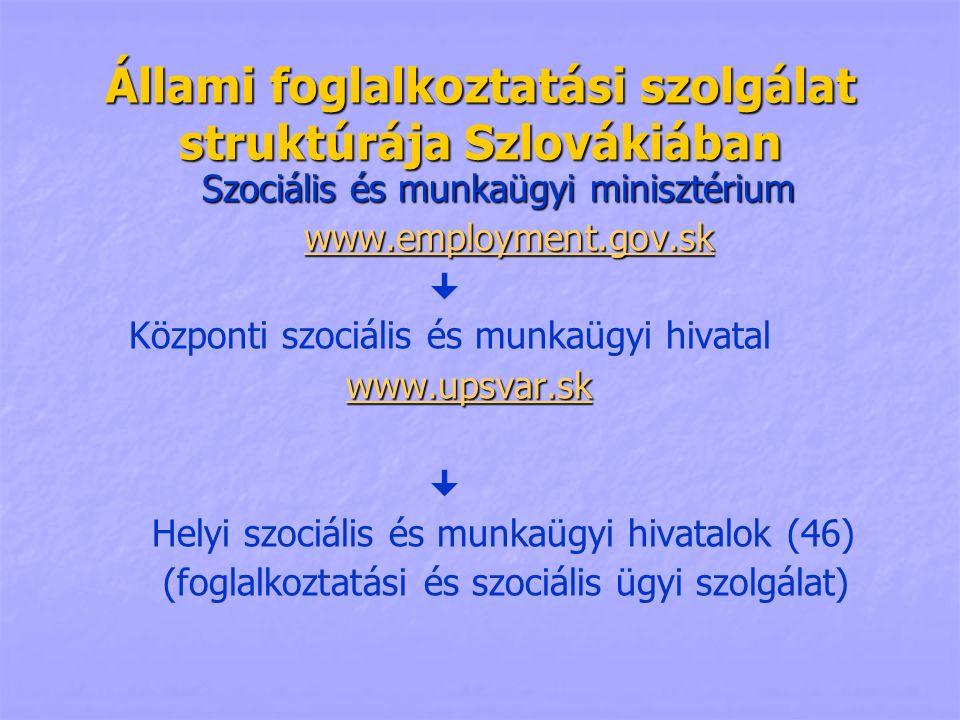 Állami foglalkoztatási szolgálat struktúrája Szlovákiában Szociális és munkaügyi minisztérium www.employment.gov.sk  Központi szociális és munkaügyi hivatal www.upsvar.sk  Helyi szociális és munkaügyi hivatalok (46) (foglalkoztatási és szociális ügyi szolgálat)