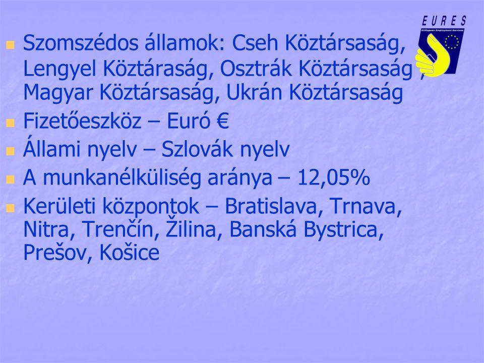 Szomszédos államok: Cseh Köztársaság, Lengyel Köztáraság, Osztrák Köztársaság, Magyar Köztársaság, Ukrán Köztársaság Fizetőeszköz – Euró € Állami nyelv – Szlovák nyelv A munkanélküliség aránya – 12,05% Kerületi központok – Bratislava, Trnava, Nitra, Trenčín, Žilina, Banská Bystrica, Prešov, Košice