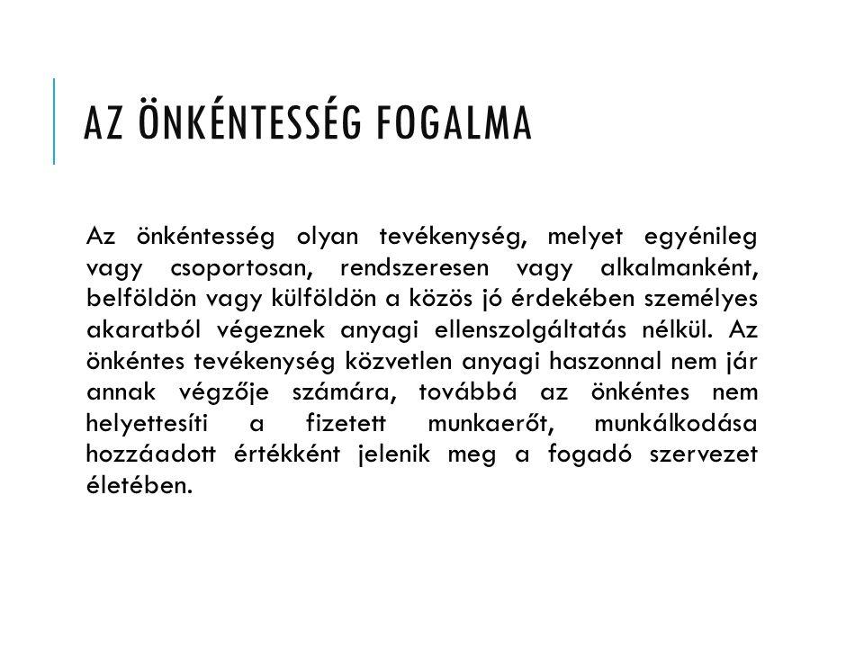 A FOGADÓ SZERVEZETEK ÁLTAL VEZETETT NYILVÁNTARTÁS KÖTELEZŐ ADATAI önkéntes neve, születési helye, ideje, anyja neve önkéntes állampolgársága, amennyiben nem magyar állampolgár önkéntes lakóhelyét (tartózkodási helyét, szálláshelyét) korlátozottan cselekvőképes és kiskorúsága miatt cselekvőképtelen önkéntes esetén a törvényes képviselő személyazonosító adatait és lakóhelyét a közérdekű önkéntesség tartalmát, tevékenység ellátásának helyét, a ráfordított időt és pihenőidőt