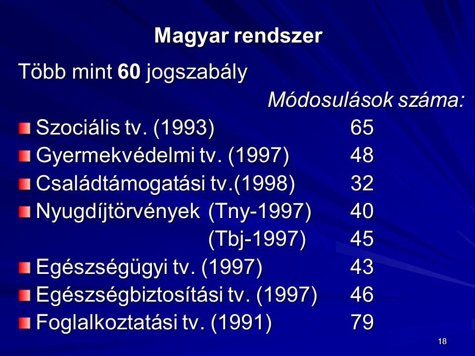 18 Magyar rendszer Több mint 60 jogszabály Módosulások száma: Szociális tv.