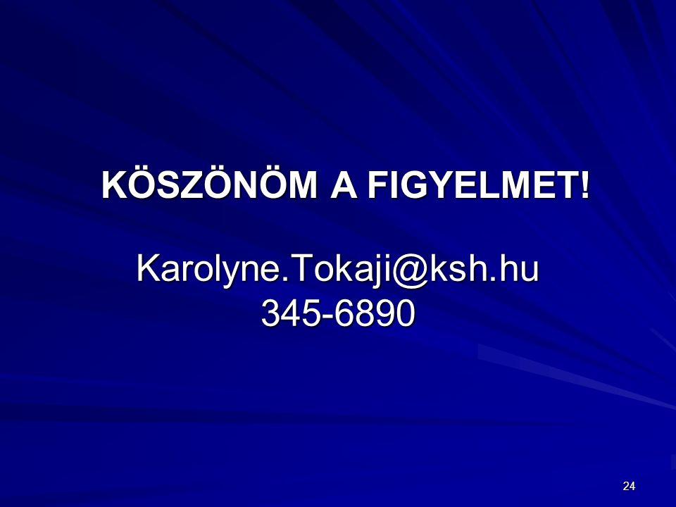 24 Karolyne.Tokaji@ksh.hu 345-6890 KÖSZÖNÖM A FIGYELMET!