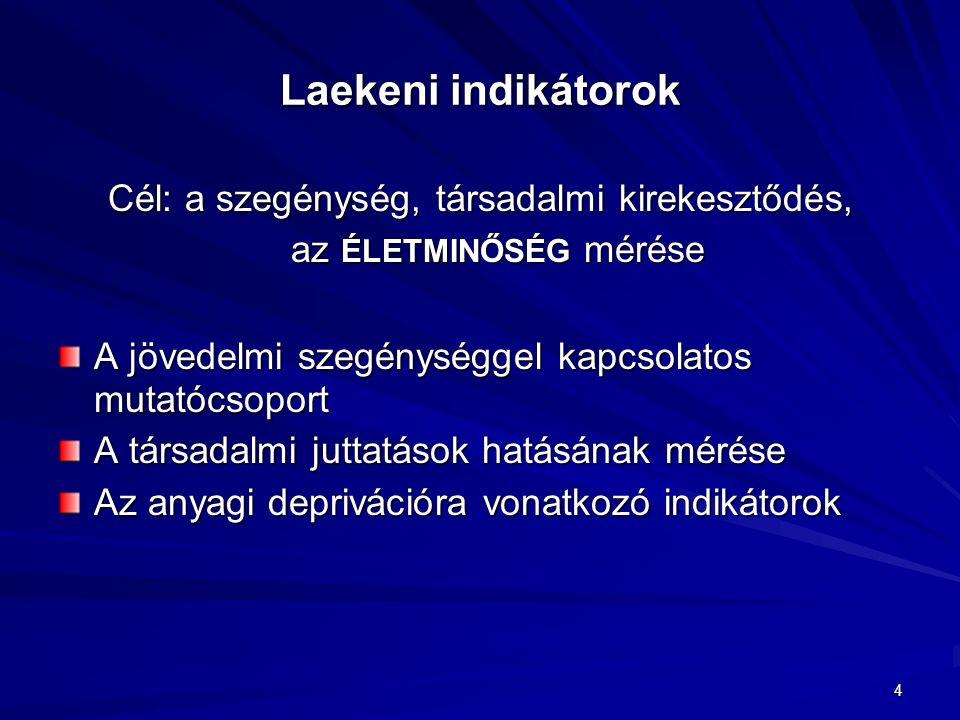 4 Laekeni indikátorok Cél: a szegénység, társadalmi kirekesztődés, az ÉLETMINŐSÉG mérése A jövedelmi szegénységgel kapcsolatos mutatócsoport A társadalmi juttatások hatásának mérése Az anyagi deprivációra vonatkozó indikátorok
