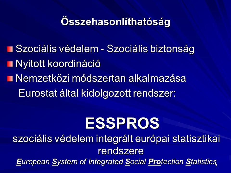7 Összehasonlíthatóság Szociális védelem - Szociális biztonság Nyitott koordináció Nemzetközi módszertan alkalmazása Eurostat által kidolgozott rendszer: ESSPROS szociális védelem integrált európai statisztikai rendszere European System of Integrated Social Protection Statistics