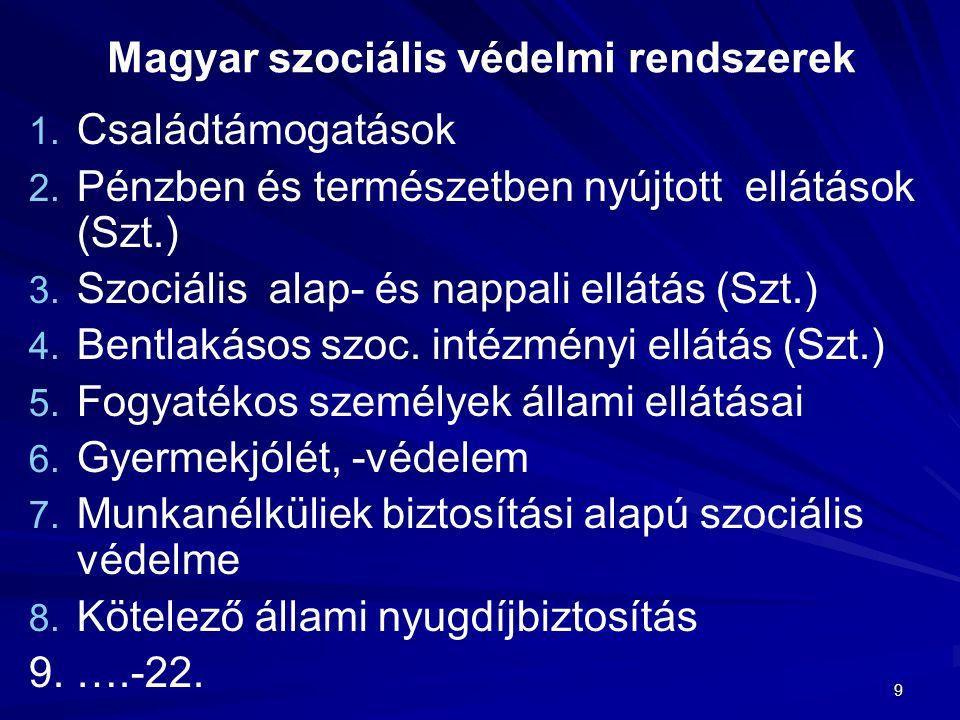 9 Magyar szociális védelmi rendszerek 1. 1. Családtámogatások 2.
