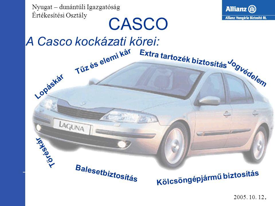 Nyugat – dunántúli Igazgatóság Értékesítési Osztály CASCO gépjárművet és a benne ülőket ért kár fedezeteként 2004-ben 796 038 db szerződés Kárráfordítás: 49 385 millió Ft 2005.
