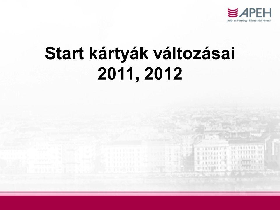 Start kártyák változásai 2011, 2012