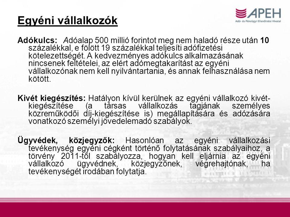 Jogharmonizációs célú változtatások: 2006/112/EK irányelv (HÉA-irányelv) módosításainak átültetése.