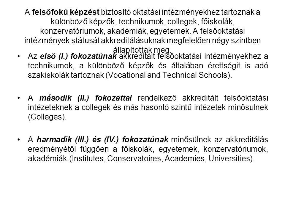 A felsőfokú képzést biztosító oktatási intézményekhez tartoznak a különböző képzők, technikumok, collegek, főiskolák, konzervatóriumok, akadémiák, egyetemek.