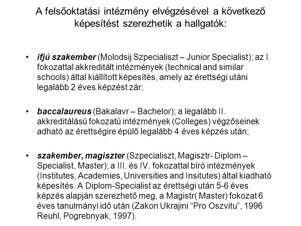 A felsőoktatási intézmény elvégzésével a következő képesítést szerezhetik a hallgatók: ifjú szakember (Molodsij Szpecialiszt – Junior Specialist); az I.