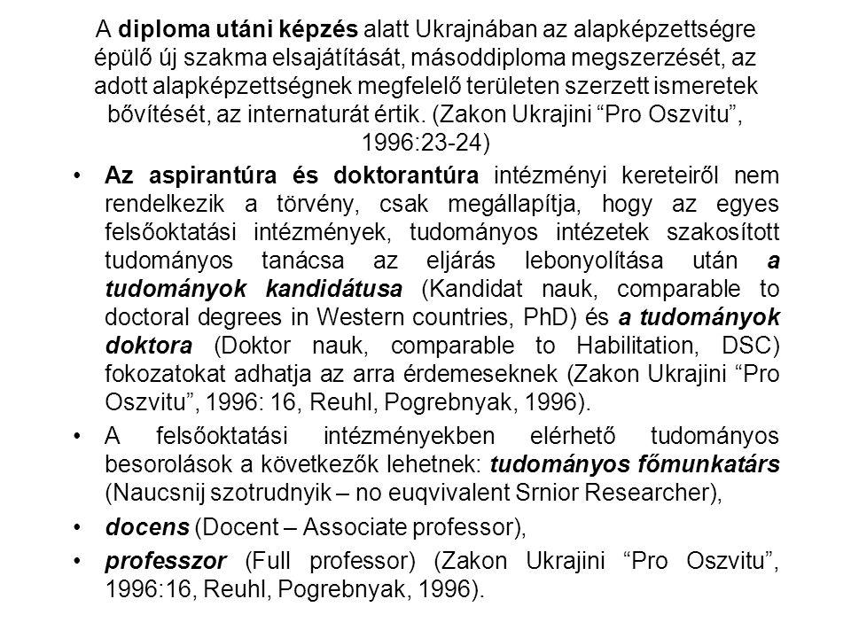 A diploma utáni képzés alatt Ukrajnában az alapképzettségre épülő új szakma elsajátítását, másoddiploma megszerzését, az adott alapképzettségnek megfelelő területen szerzett ismeretek bővítését, az internaturát értik.