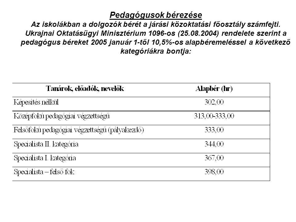 Pedagógusok bérezése Az iskolákban a dolgozók bérét a járási közoktatási főosztály számfejti.