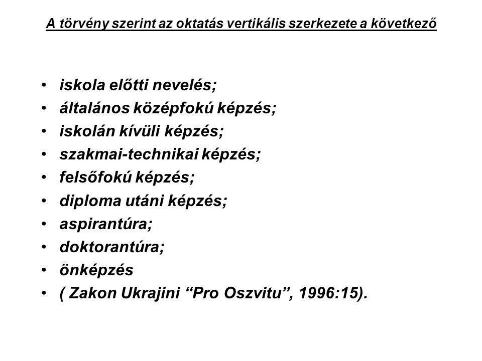 A törvény szerint az oktatás vertikális szerkezete a következő iskola előtti nevelés; általános középfokú képzés; iskolán kívüli képzés; szakmai-technikai képzés; felsőfokú képzés; diploma utáni képzés; aspirantúra; doktorantúra; önképzés ( Zakon Ukrajini Pro Oszvitu , 1996:15).