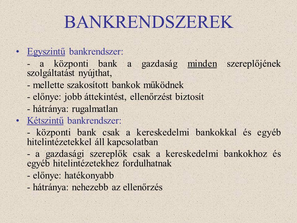 Pénzforgalom lebonyolítása Készpénz Számlapénz –Átutalás –Beszedési megbízás (inkasszó) –Akkreditív Készpénz kímélő és -helyettesítő fizetési módok –Bankkártyák: betét- és hitelkártya –Csekk