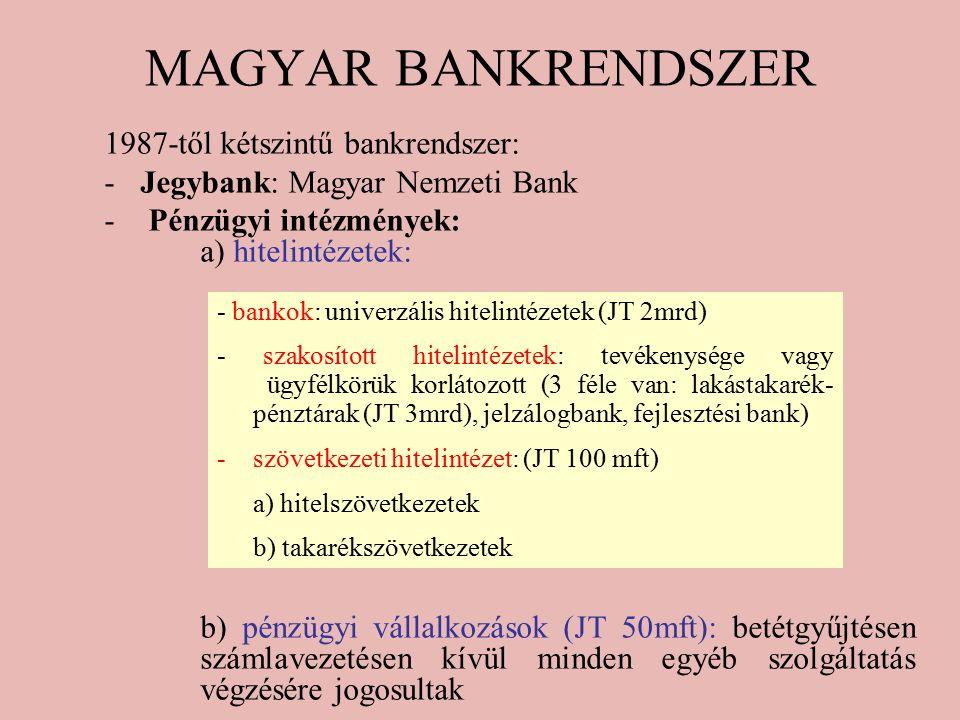 BANKOK TÍPUSAI Kereskedelmi bankok: a legáltalánosabb banktípus - Területi, tevékenységi és ügyfélkorlát nélkül az egész országban bárkitől vállalhattak megbízást.