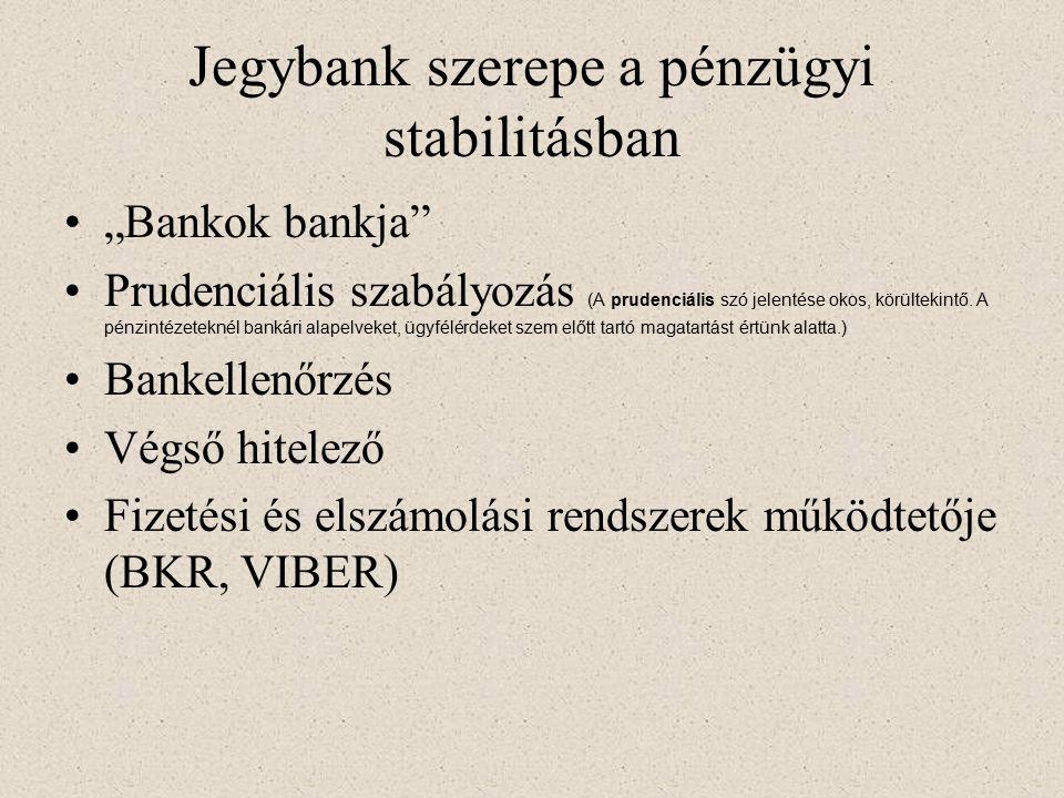 """Jegybank szerepe a pénzügyi stabilitásban """"Bankok bankja Prudenciális szabályozás (A prudenciális szó jelentése okos, körültekintő."""