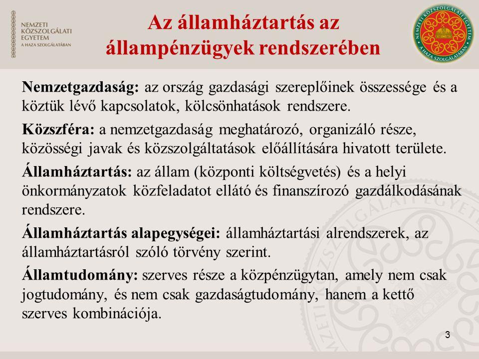 Nemzetgazdaság: az ország gazdasági szereplőinek összessége és a köztük lévő kapcsolatok, kölcsönhatások rendszere. Közszféra: a nemzetgazdaság meghat