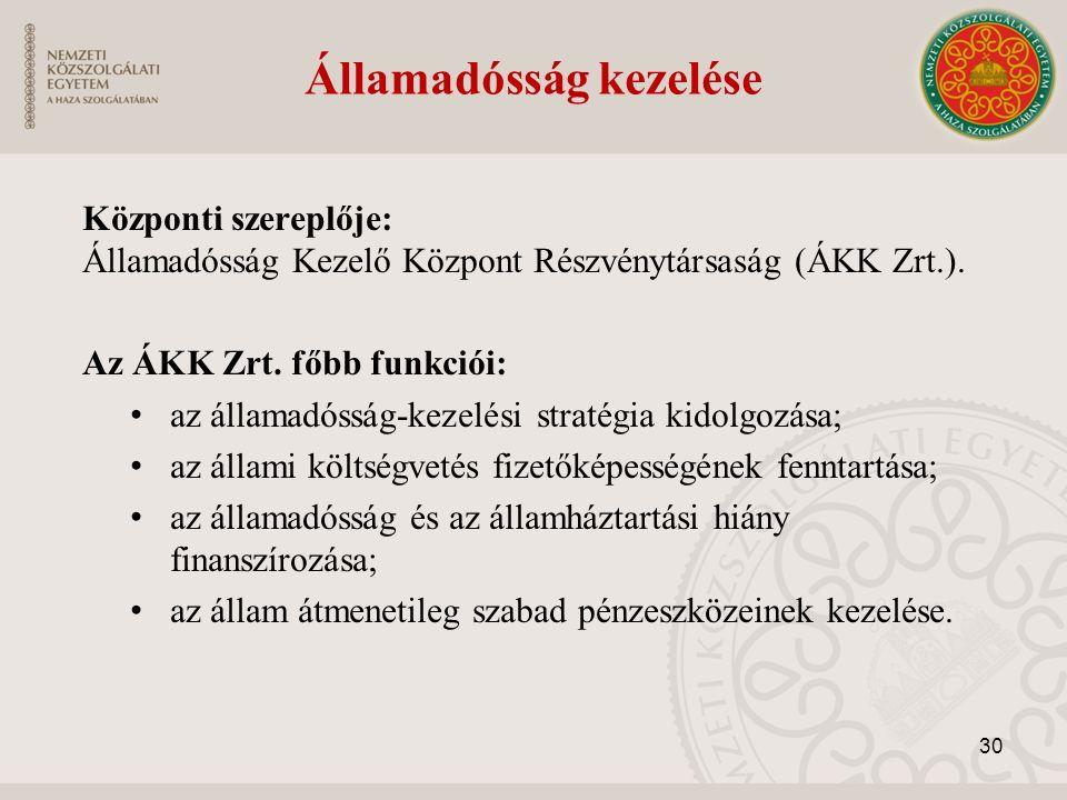 Államadósság kezelése Központi szereplője: Államadósság Kezelő Központ Részvénytársaság (ÁKK Zrt.). Az ÁKK Zrt. főbb funkciói: az államadósság-kezelés