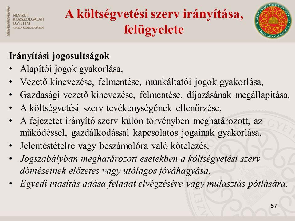 A költségvetési szerv irányítása, felügyelete Irányítási jogosultságok Alapítói jogok gyakorlása, Vezető kinevezése, felmentése, munkáltatói jogok gya