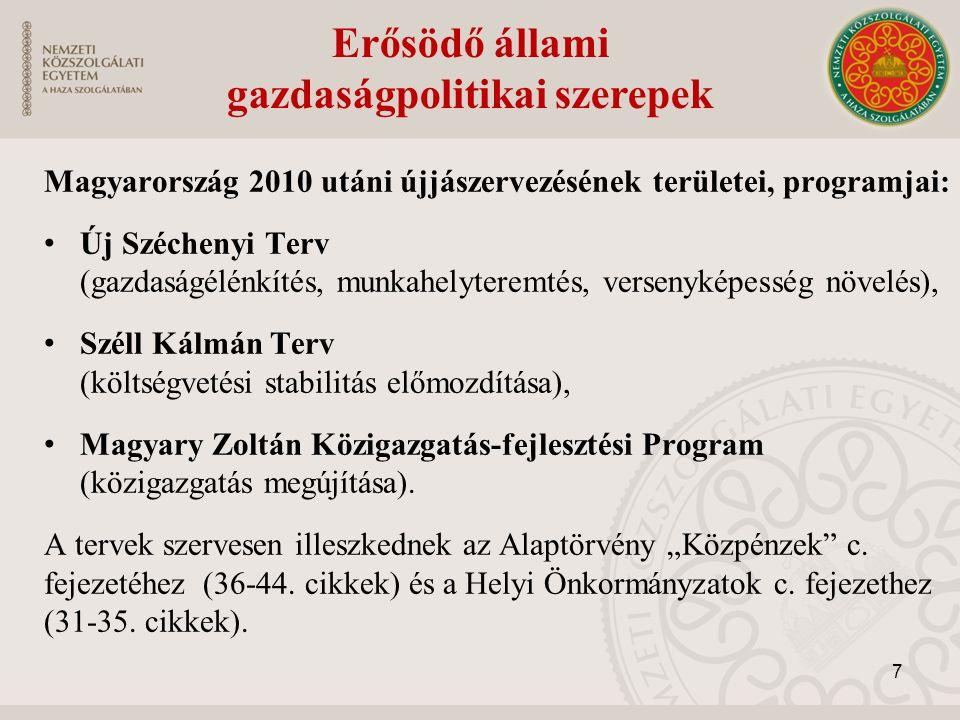 Magyarország 2010 utáni újjászervezésének területei, programjai: Új Széchenyi Terv (gazdaságélénkítés, munkahelyteremtés, versenyképesség növelés), Sz