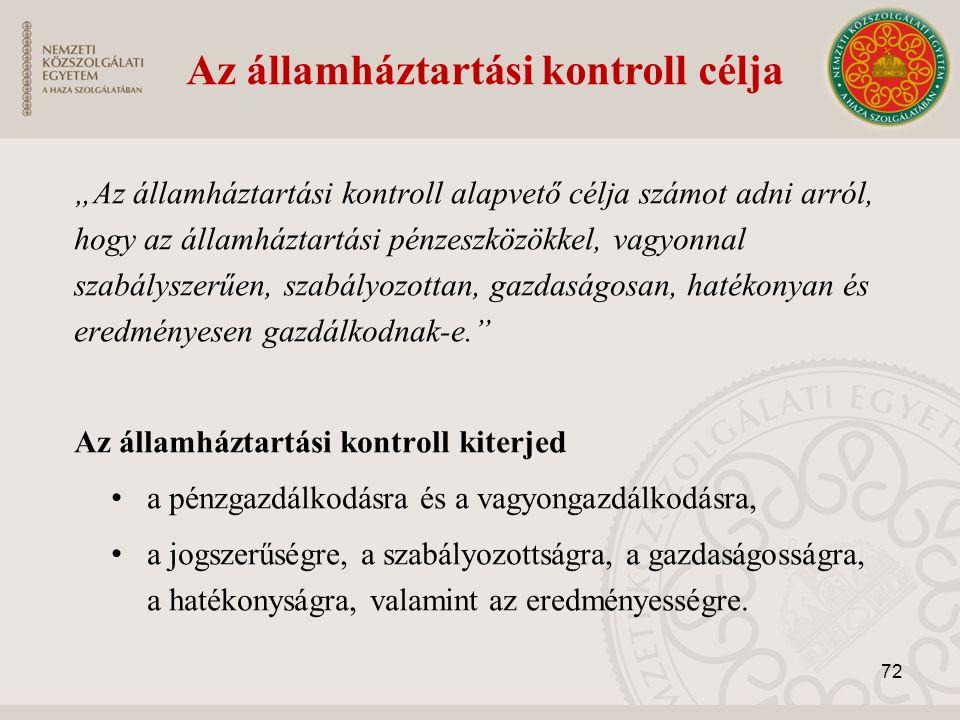 """Az államháztartási kontroll célja """"Az államháztartási kontroll alapvető célja számot adni arról, hogy az államháztartási pénzeszközökkel, vagyonnal sz"""