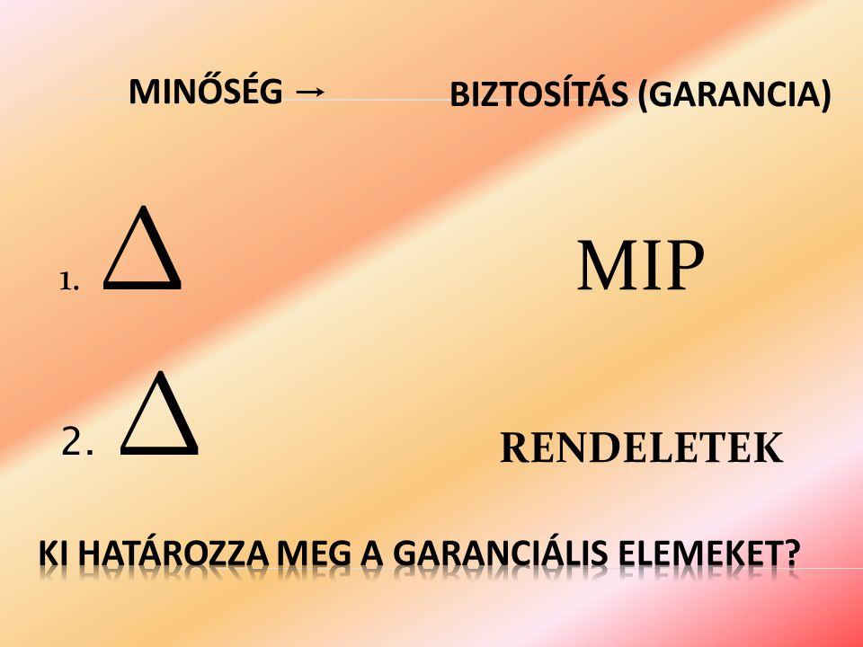 MINŐSÉG → BIZTOSÍTÁS (GARANCIA) 1. ∆ 2. ∆ MIP RENDELETEK