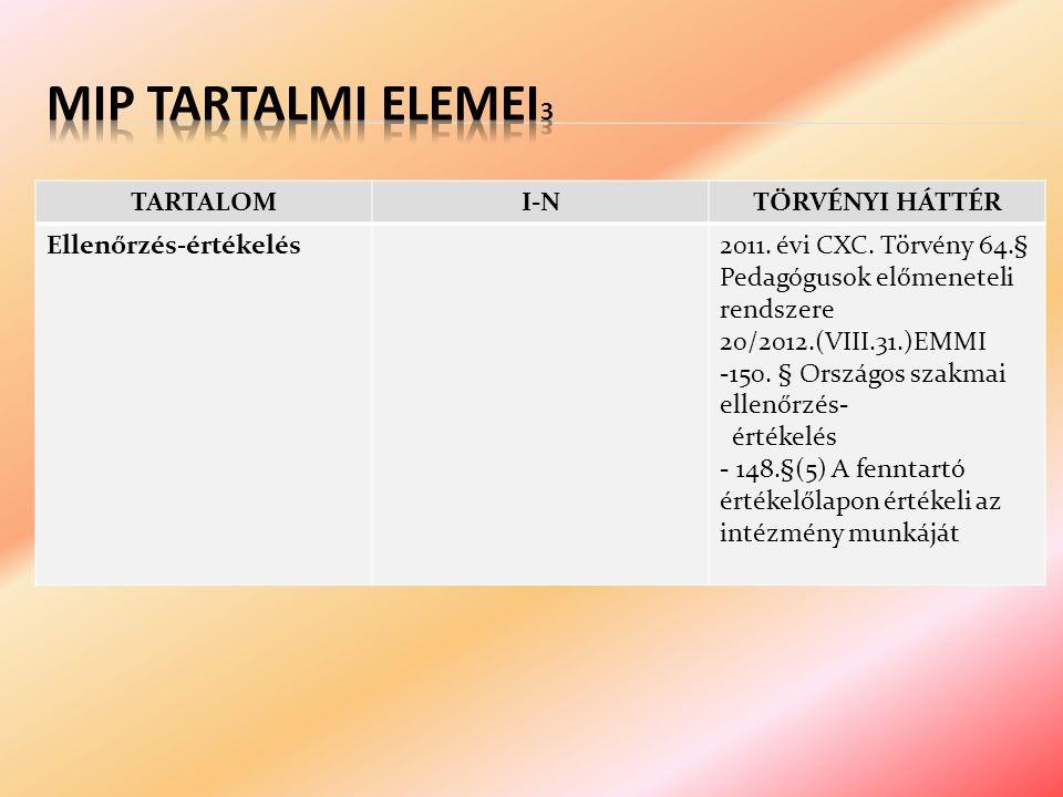 TARTALOMI-NTÖRVÉNYI HÁTTÉR Ellenőrzés-értékelés2011.