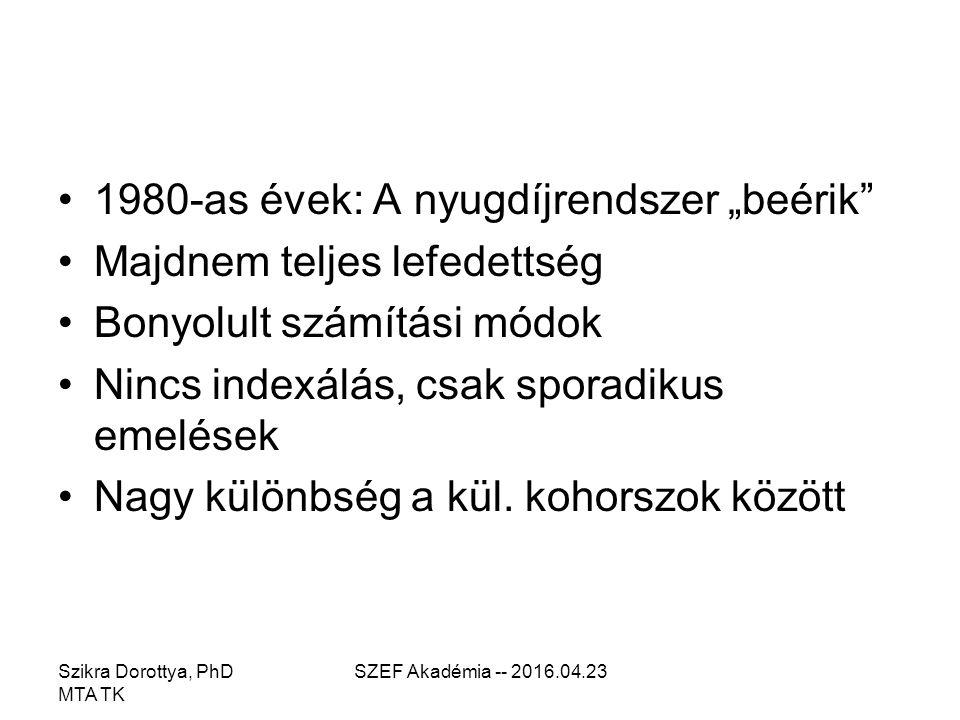 """Szikra Dorottya, PhD MTA TK SZEF Akadémia -- 2016.04.23 1980-as évek: A nyugdíjrendszer """"beérik Majdnem teljes lefedettség Bonyolult számítási módok Nincs indexálás, csak sporadikus emelések Nagy különbség a kül."""