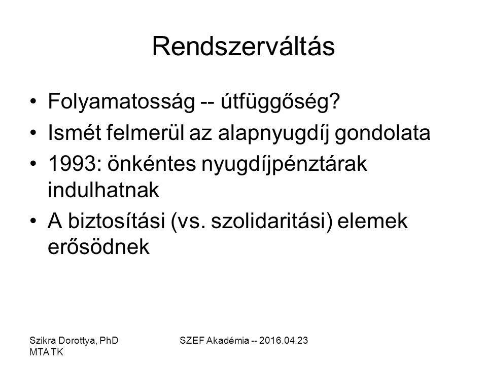 Szikra Dorottya, PhD MTA TK SZEF Akadémia -- 2016.04.23 Rendszerváltás Folyamatosság -- útfüggőség.