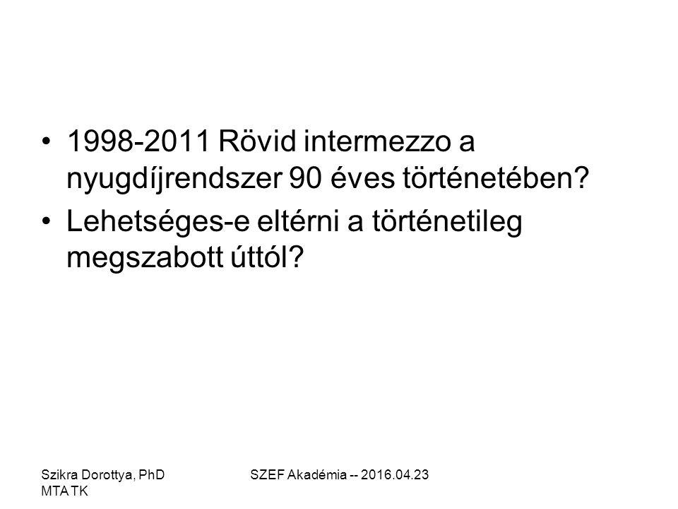 1998-2011 Rövid intermezzo a nyugdíjrendszer 90 éves történetében.