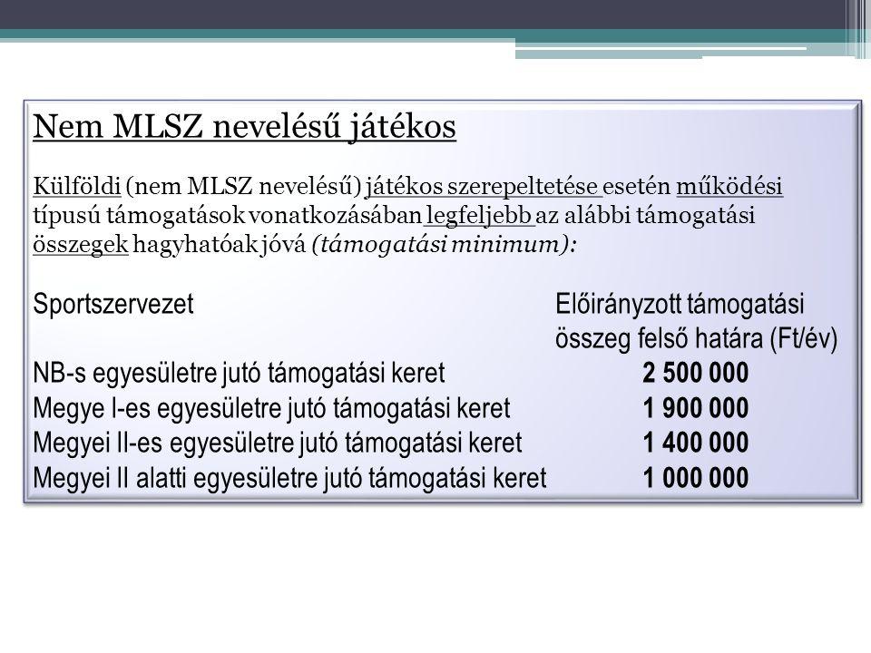 Nem MLSZ nevelésű játékos Külföldi (nem MLSZ nevelésű) játékos szerepeltetése esetén működési típusú támogatások vonatkozásában legfeljebb az alábbi támogatási összegek hagyhatóak jóvá (támogatási minimum): Sportszervezet Előirányzott támogatási összeg felső határa (Ft/év) NB-s egyesületre jutó támogatási keret 2 500 000 Megye I-es egyesületre jutó támogatási keret 1 900 000 Megyei II-es egyesületre jutó támogatási keret 1 400 000 Megyei II alatti egyesületre jutó támogatási keret 1 000 000 Nem MLSZ nevelésű játékos Külföldi (nem MLSZ nevelésű) játékos szerepeltetése esetén működési típusú támogatások vonatkozásában legfeljebb az alábbi támogatási összegek hagyhatóak jóvá (támogatási minimum): Sportszervezet Előirányzott támogatási összeg felső határa (Ft/év) NB-s egyesületre jutó támogatási keret 2 500 000 Megye I-es egyesületre jutó támogatási keret 1 900 000 Megyei II-es egyesületre jutó támogatási keret 1 400 000 Megyei II alatti egyesületre jutó támogatási keret 1 000 000