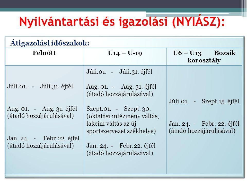 Nyilvántartási és igazolási (NYIÁSZ): Átigazolási időszakok: FelnőttU14 – U-19U6 – U13 Bozsik korosztály Júli.01.