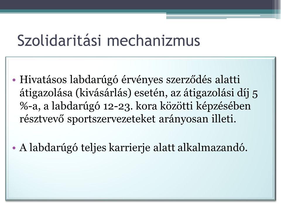 Szolidaritási mechanizmus Hivatásos labdarúgó érvényes szerződés alatti átigazolása (kivásárlás) esetén, az átigazolási díj 5 %-a, a labdarúgó 12-23.