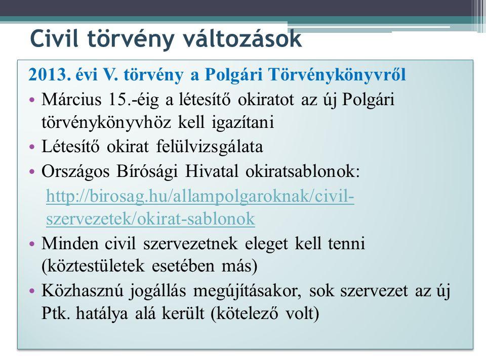 Civil törvény változások 2013. évi V.