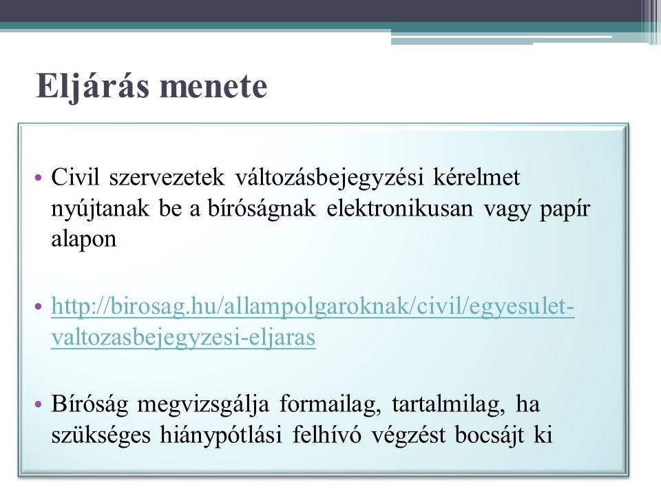 Eljárás menete Civil szervezetek változásbejegyzési kérelmet nyújtanak be a bíróságnak elektronikusan vagy papír alapon http://birosag.hu/allampolgaroknak/civil/egyesulet- valtozasbejegyzesi-eljaras http://birosag.hu/allampolgaroknak/civil/egyesulet- valtozasbejegyzesi-eljaras Bíróság megvizsgálja formailag, tartalmilag, ha szükséges hiánypótlási felhívó végzést bocsájt ki Civil szervezetek változásbejegyzési kérelmet nyújtanak be a bíróságnak elektronikusan vagy papír alapon http://birosag.hu/allampolgaroknak/civil/egyesulet- valtozasbejegyzesi-eljaras http://birosag.hu/allampolgaroknak/civil/egyesulet- valtozasbejegyzesi-eljaras Bíróság megvizsgálja formailag, tartalmilag, ha szükséges hiánypótlási felhívó végzést bocsájt ki