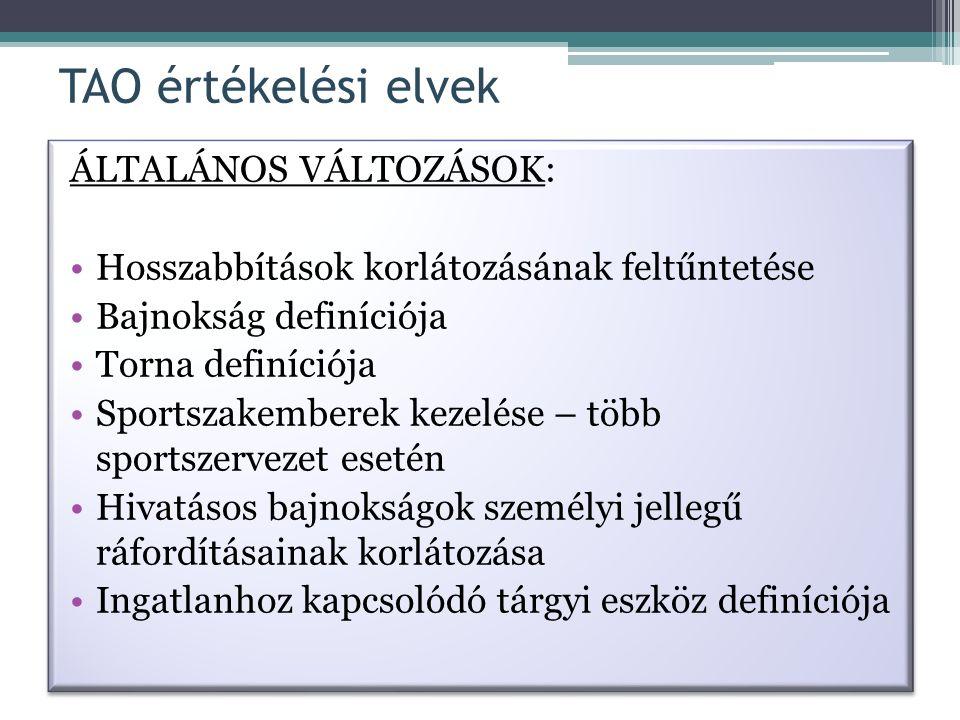 2016/2017.évi versenykiírások Felnőtt: Megyei I. osztály Megyei II.